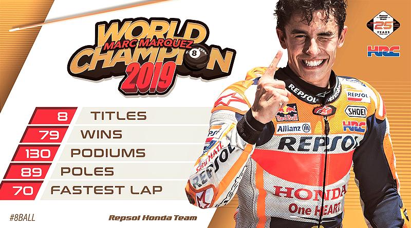 MotoGP: Márquez gana su octava corona por la puerta grande