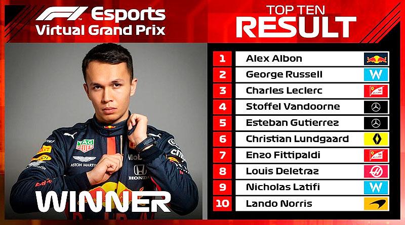 F1: Albon derrota a Leclerc en el Primer Gran Premio Virtual oficial