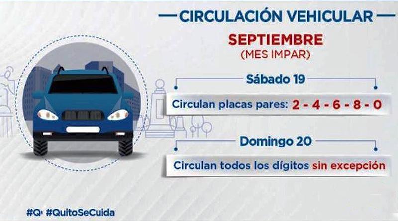 Medidas restrictivas para sábado 19 y domingo 20 de septiembre