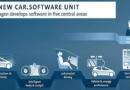 Volkswagen adquiere negocio de software para cámaras de HELLA